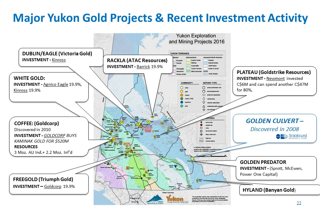 yukon_projects_map